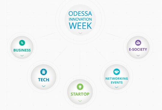 Odessa Innovation Week